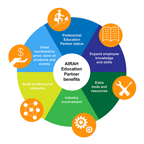 airah education partner membership