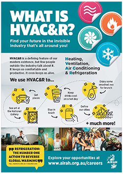What is HVAC&R?